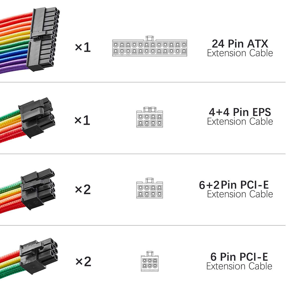18AWG ATX/PCI-E Extension <font><b>Cable</b></font> Kit ATX 24Pin/EPS 4+4Pin/PCI-E 8Pin/PCI-E 6Pin Female to Male <font><b>Sleeved</b></font> <font><b>PSU</b></font> Extension Power Cord image
