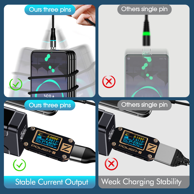 YKZ Magnetic Cable Type C Micro USB Cable 3A Quick Charger 3.0 Wire Cord Fast Charge For iPhone 12 Samsung USB-C Mobile Phone 11 2