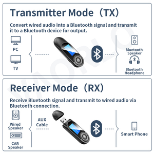 Image 3 - DISOUR USB Bluetooth 5.0 Adapter 5 IN 1 Wireless Audio Receiver Transmitter LCD Display 3.5mm AUX RCA Dongle With Mic For TV Car