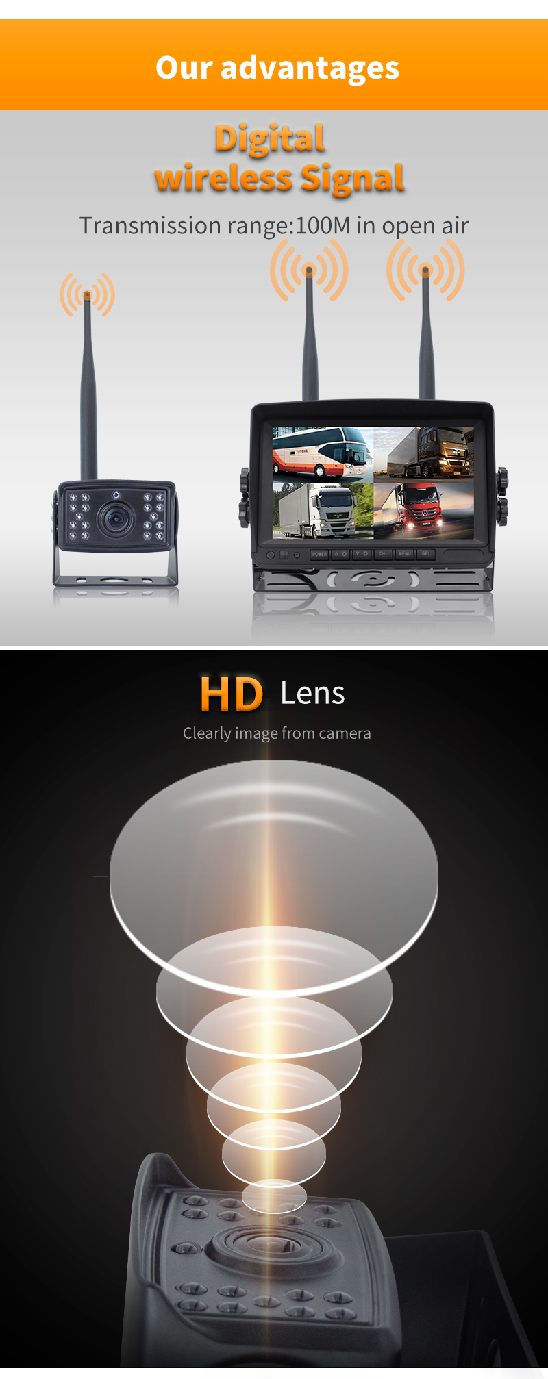 Wireless Rv Truck Trailer Bus Forklift 4 Channel Video Record 7 Inch Monitor Infrared Reverse Backup Quad View Camera System 19