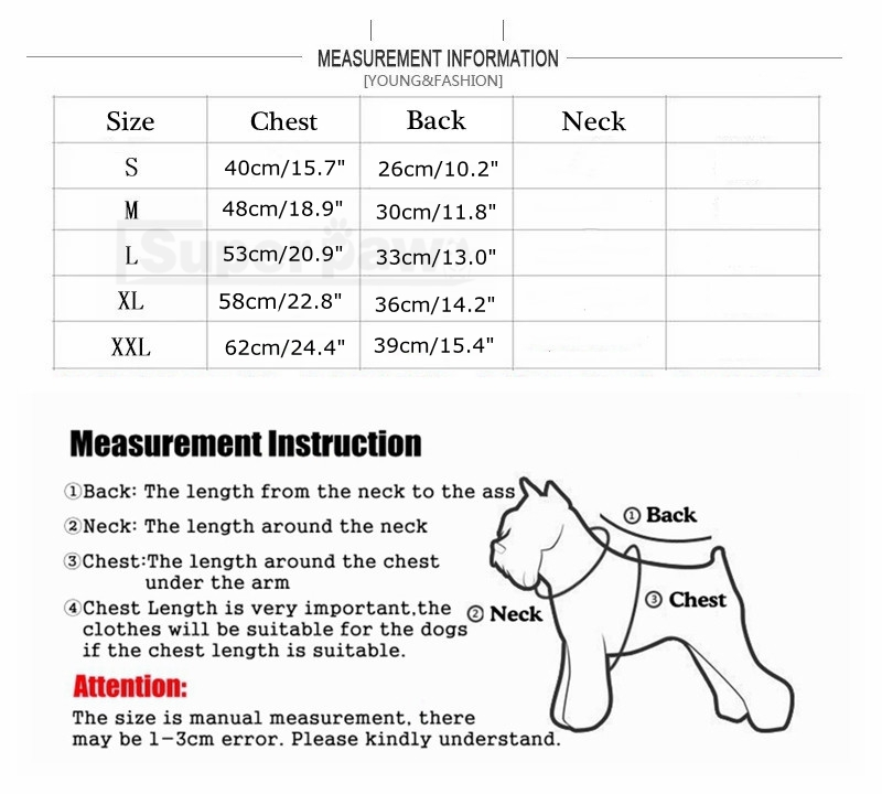 Measurement Information_副本