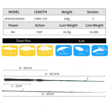 Best 100 percent Carbon Fishing Spinning Rod Fishing Rods cb5feb1b7314637725a2e7: Green