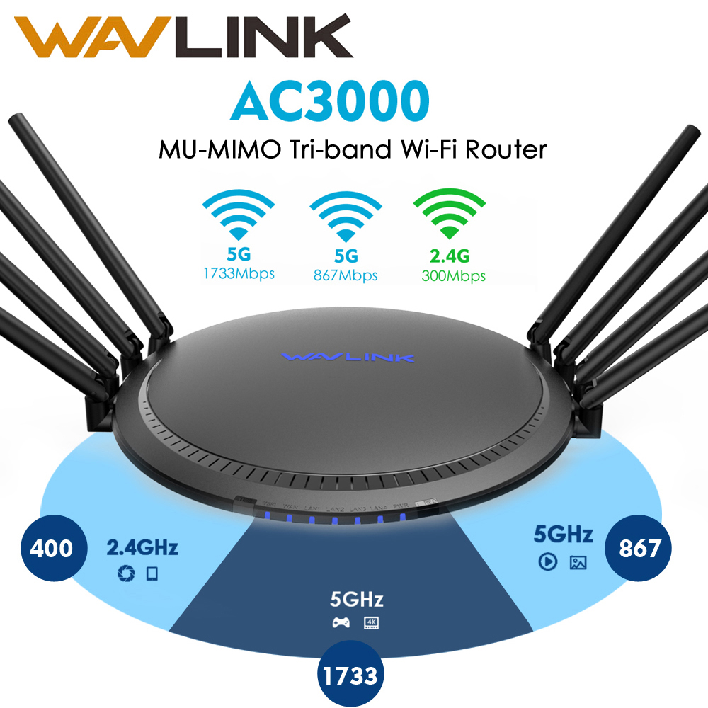 Wavlink AC3000 Gigabit <font><b>WIFI</b></font> Router Wireless <font><b>Wifi</b></font> Range Extender <font><b>wifi</b></font> Signal Amplifier Booster USB3.0 2.4G 5GHz EU/US/UK/AU Plug image