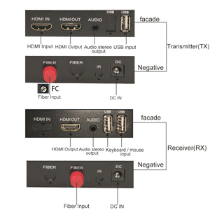 Image 5 - HDMI Over fiber converter Extender Support 1080P Uncompressed HDMI audio video Lossless No delay up 20KM extension