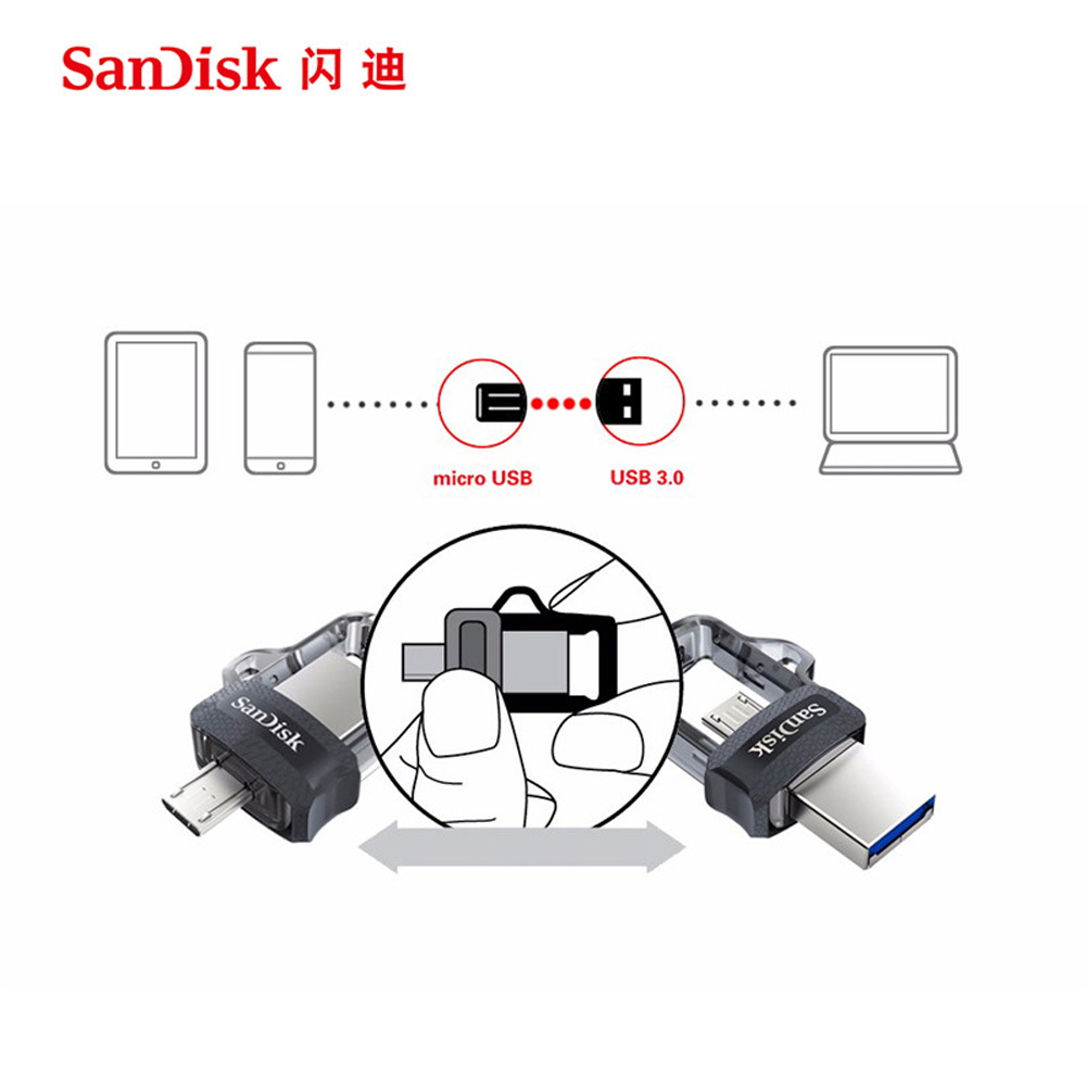 lowest price Baseus 2 in 1 Card Reader USB 3 0 Type C to TF Micro SD Card Reader for MacBook Pro Huawei P30 Pro Smart OTG Memory Card Reader