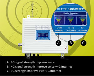 Image 2 - 2G 3G 4G 2600 Tri Band Amplificatore Cellulare 2G GSM 900mhz Ripetitore di segnale 70dB 3G WCDMA 2100mhz 4G LTE 2600mhz Moblie Ripetitore Set