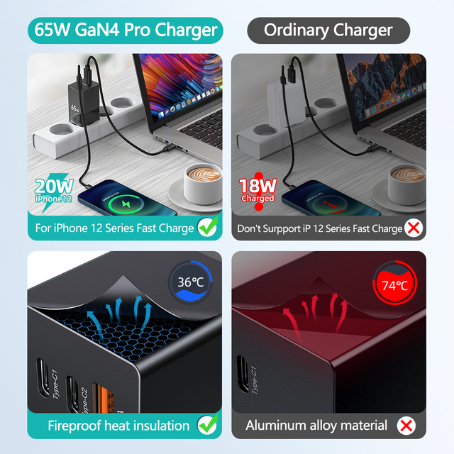 Joyroom 65W GaN Charger Quick Charge 4.0 3.0 Type C PD USB Charger with QC 4.0 3.0 Portable PD20W Fast Charger For Xiaomi Laptop