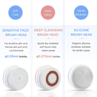 Liberex Powered Electri Facial Cleansing Devices 60s Deep Face Cleaning Massager Brush Sonic Portable Special for Men Women 4