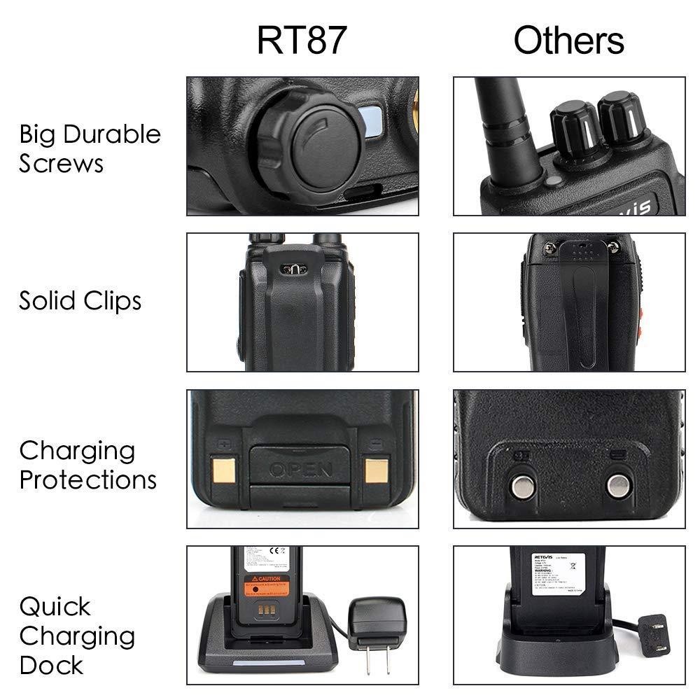 MEGA SALE) 10pcs Handheld Waterproof Walkie Talkies Retevis
