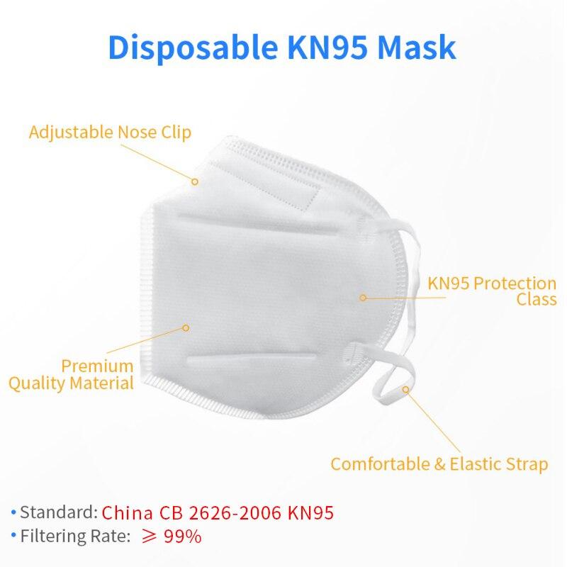 Masque facial KN95, 100 pièces, filtre à 5 couches, filtre anti-poussière, port de protection PM2.5, fpp2, livraison rapide 3
