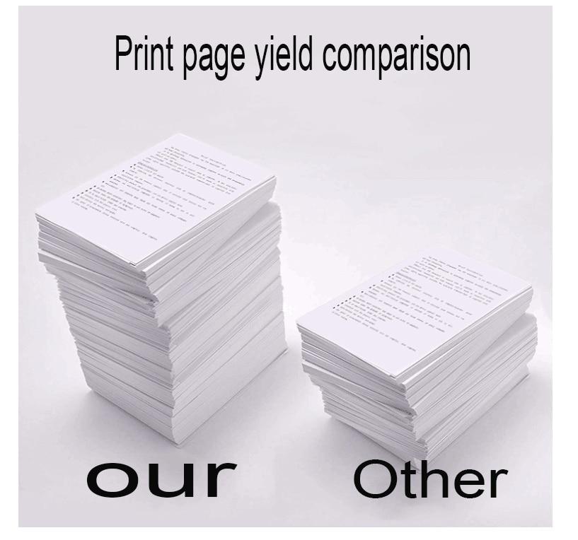 打印页产量对比说明