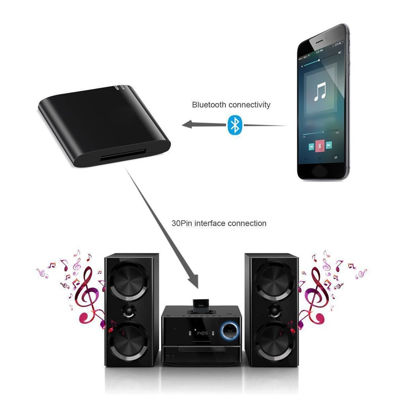 Für iPhone <font><b>iPod</b></font> <font><b>30</b></font> <font><b>Pin</b></font> <font><b>Dock</b></font> Lautsprecher Neue Drahtlose Bluetooth Adapter Stereo Bluetooth 4,1 Music Receiver Audio Adapter image