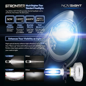 Image 3 - NOVSIGHT Car Headlight H4 Hi/Lo Beam LED H7 H1 H3 H8 H9 H11 H13 9005 9006 9007 50W 10000lm 6500K Auto Headlamp Fog Light Bulbs