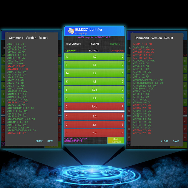 MINI ELM327 V1.5 PIC18F25K80 OBD2 Bluetooth Scanner ELM 327 V 1 5 Diagnostic adapter scan tool OBD 2 OBDII Code reader For ATAL 5