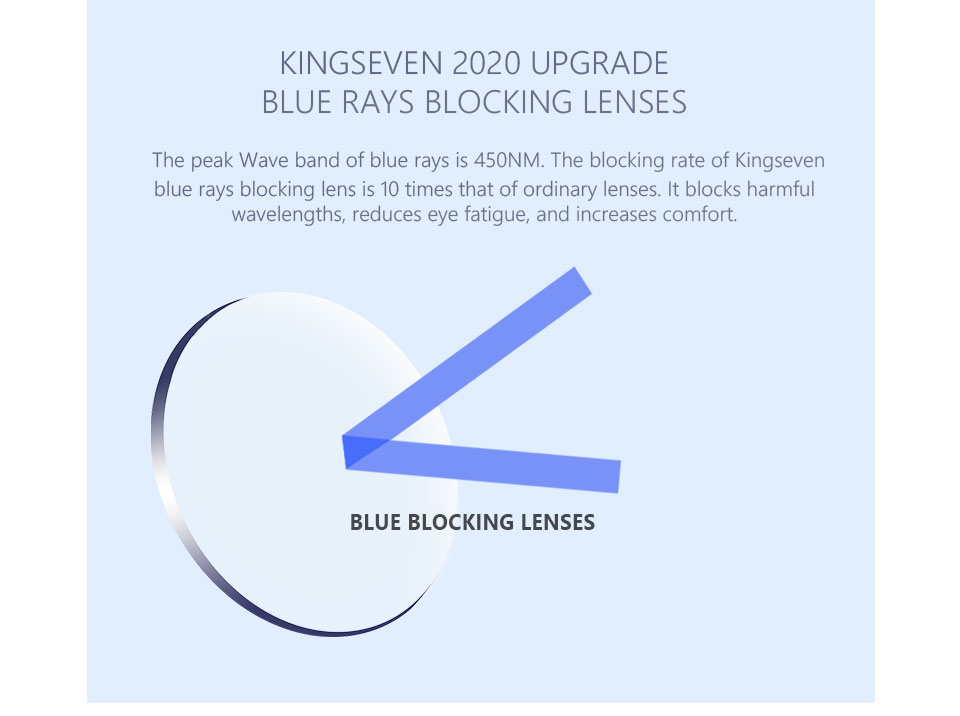 KINGSEVEN Anti Blue Blocking 1.56 1.61 1.67 Prescription CR-39 Resin Aspheric Glasses Lenses Myopia Hyperopia Presbyopia Lens