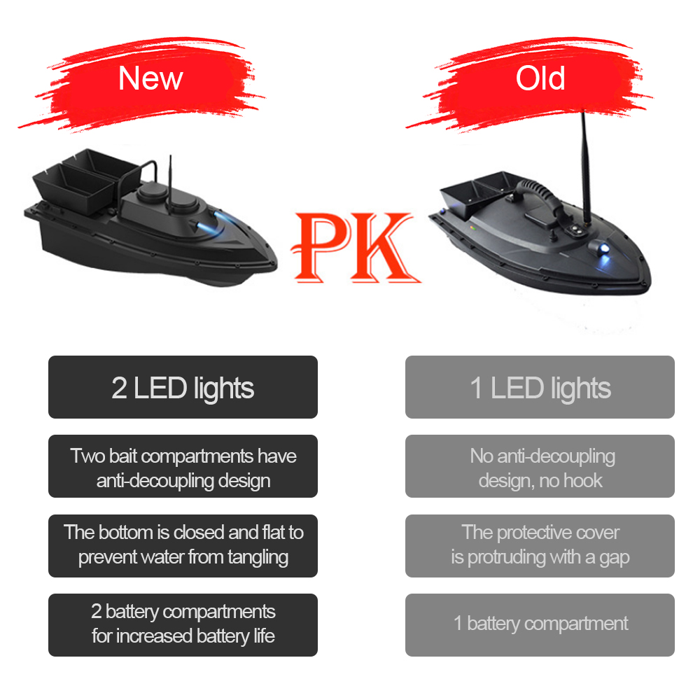 Image 2 - D11 RC Bait Boat Fishing Finder 1.5kg Loading 500m Remote Control Boat Double Motors 2 Led Lights Fixed Speed Fishing ToolsRC Boats   -