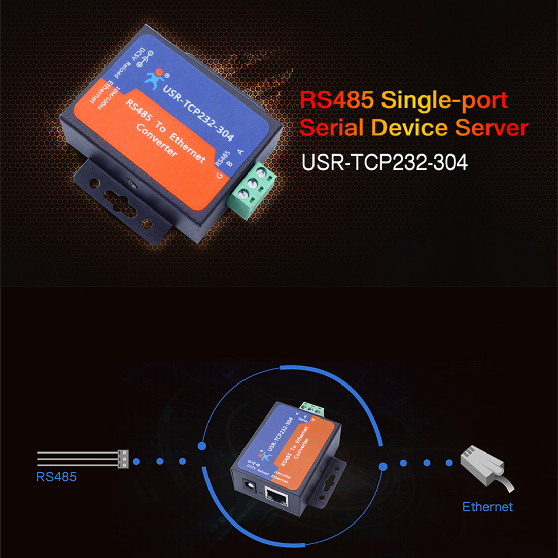 Serial Port USR-TCP232-304 RS485 Serial To Ethernet Converter RS 485 To TCP/IP Ethernet Server Converter Module Support DHCP/DNS