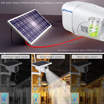 1080P 6W Solar battery 4G SIM Card IP Camera Outdoor IP67 PIR Detect Dual Light Video Surveillance Security Wireless Camera WiFi 1