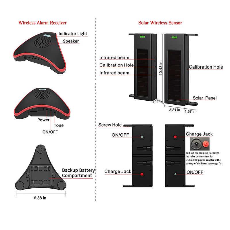ソーラーワイヤレス私道警報システム-1/4 マイルロング伝送範囲-190 フィート幅センサー範囲-いいえ配線不要 (EU プラグ)