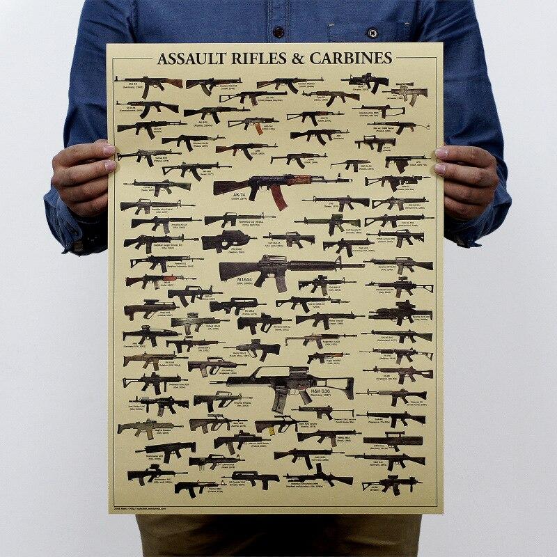 Weapon Guns Vintage Kraft Paper Classic Movie Poster Map  School Garage Wall Decoration DIY Retro School Prints