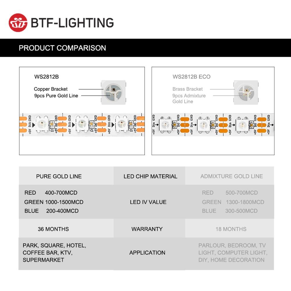 1m 2m 4m 5m WS2812B Led Lights WS2812 RGB Led Strip Light Individually Addressable Led Light Strip Black White PCB IP30 65 67 5V 3
