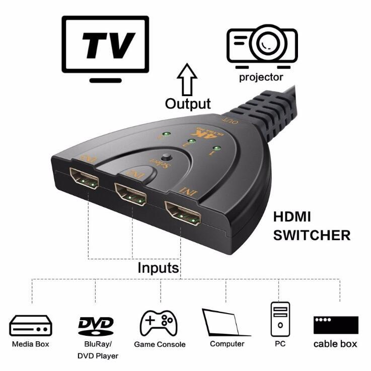 Image 2 - 4 K * 2 K 3D Mini 3 Port interruptor HDMI 1.4b 4 K conmutador HDMI Splitter 1080 P 3 en 1 puerto Hub para DVD HDTV Xbox PS3 PS4-in Computer Cables & Connectors from Computer & Office