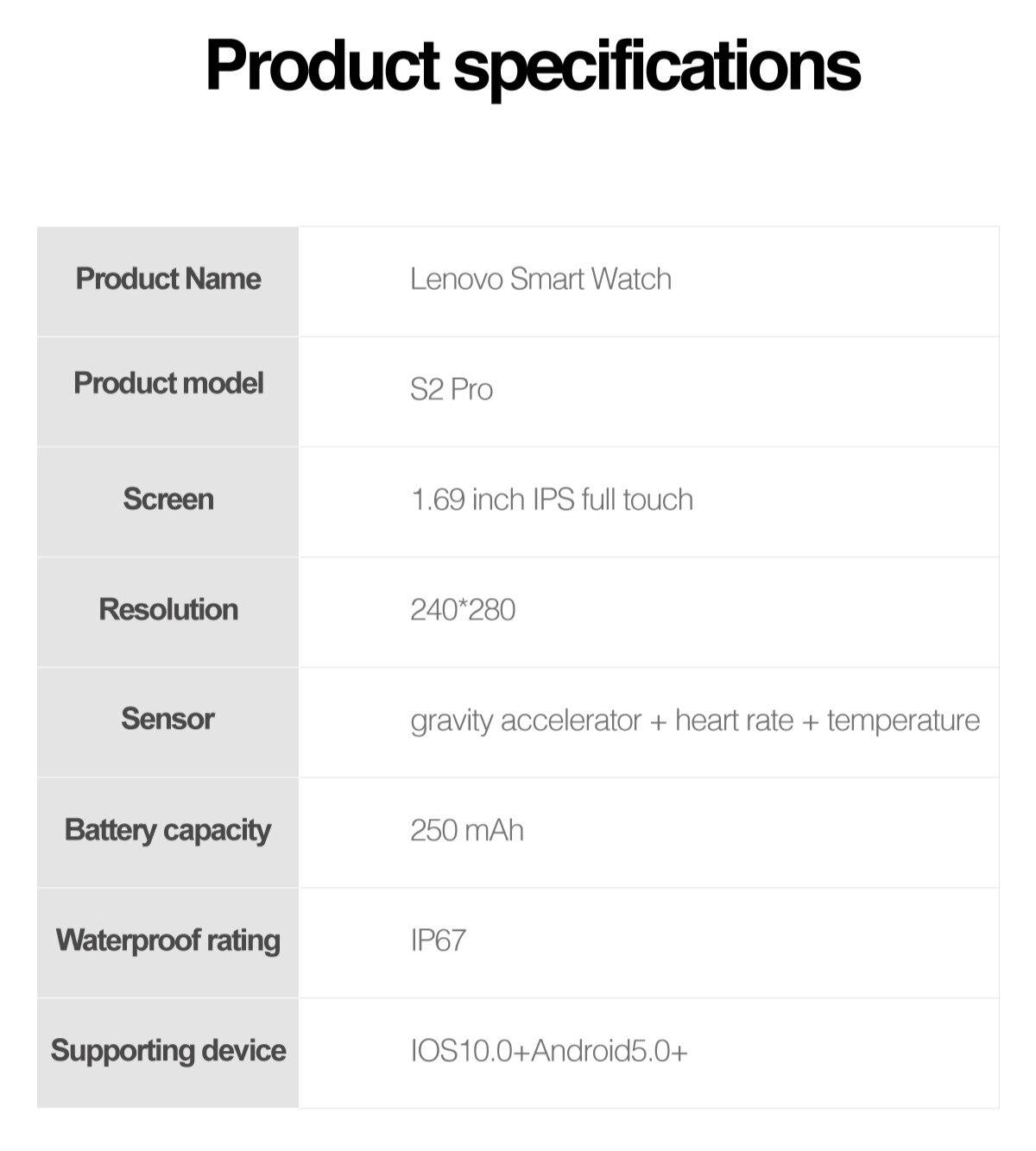 2021 lenovo s2 pro smartwatch 1.69 hd
