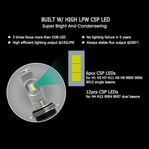 Image 5 - CNSUNNYLIGHT R2 LED reflektor samochodowy H7 H4 H11/H8 H1 9005/HB3 9006/HB4 prawdziwe 50W 7600lm/para Turbo wentylator żarówki CSP reflektor 12V światła
