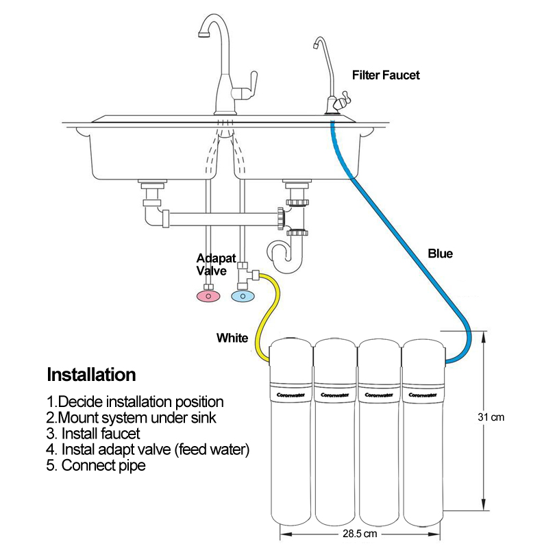 Coronwater Kitchen Water Filter Ultrafiltration System 4 Stage Quick Change Undersink Drinking Water Filter for household IU-4