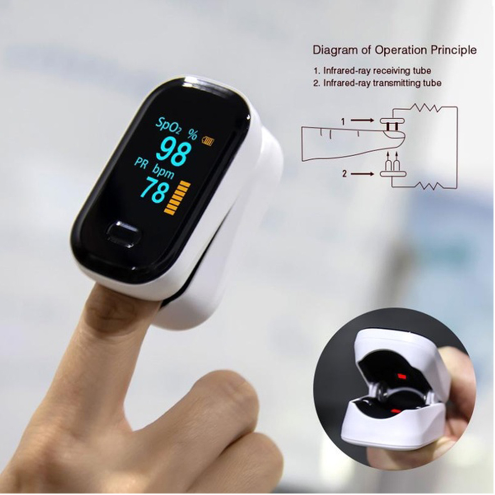 Medical Infrared Finger Clip Oximeter LED Display Fingertip Electronic Digital Pulse Oximeter Portable Blood Oxygen SpO2 Monitor