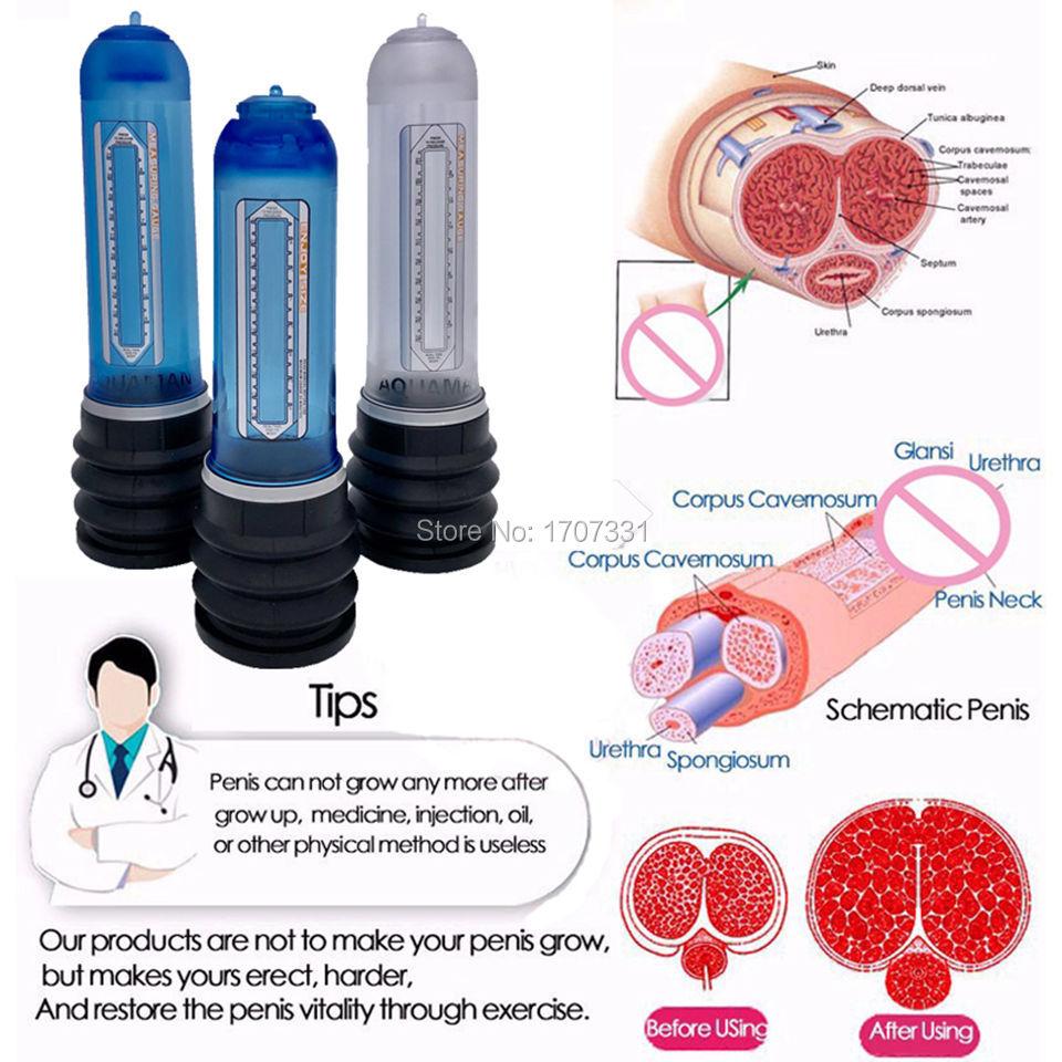 X20 X30 X40 Xtreme Penis Pump Penis Enlargement Cock Pro Extender Vacuum Pump For Men Dick Erection Assisting