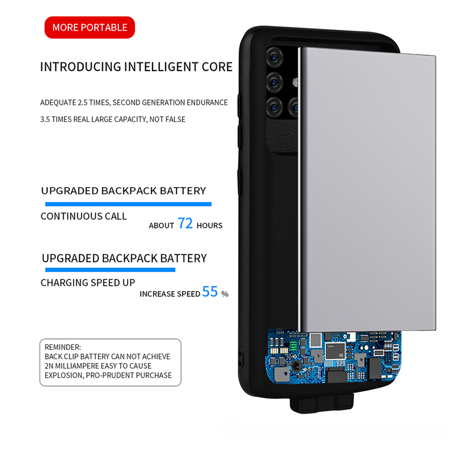 5000 Mah For Samsung Galaxy A71 Battery Case And Power Bank Smart For  Samsung Galaxy A71 Battery Charger Case|Battery Charger Cases| - AliExpress