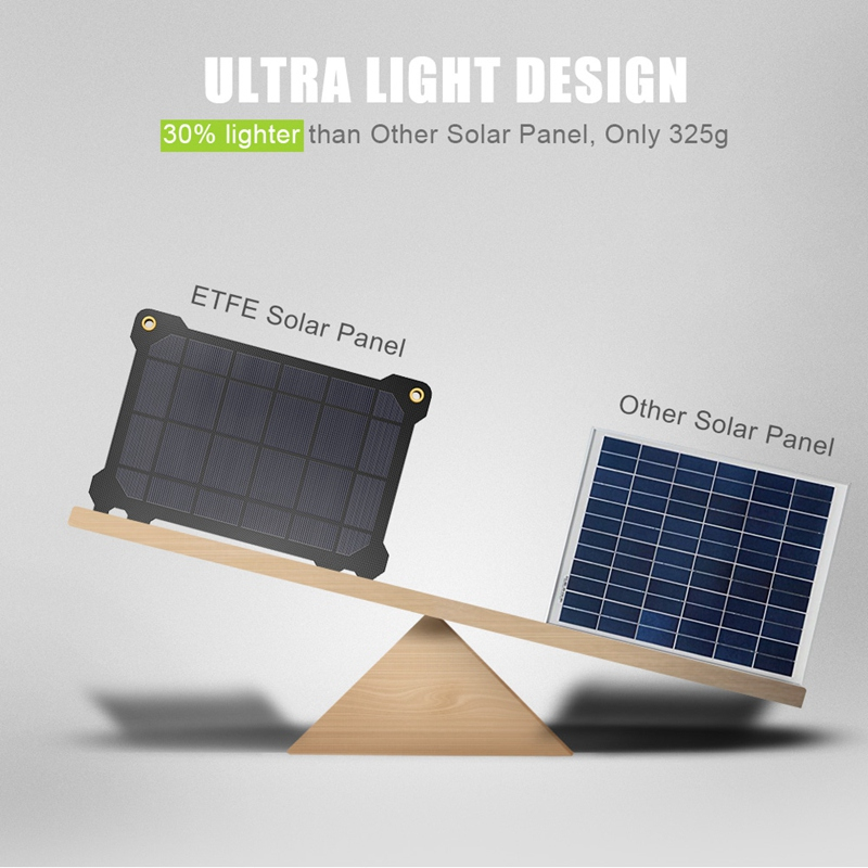 14W Foldable Solar Panel Portable 5V 2 4A Dual Usb Solar Charger Outdoor Camping Solar Conversion Charger For Outdoor Mobile Pho in Chargers from Consumer Electronics