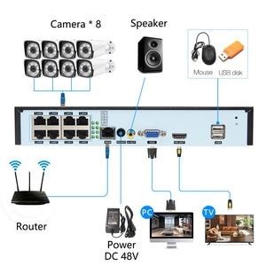 Image 2 - H.265 8ch * 5MP 4ch/8ch Poe Netwerk Video Recorder Surveillance Poe Nvr 4/8 Kanaals Voor Hd 5MP/1080P Ip Camera Poe 802.3af Onvif