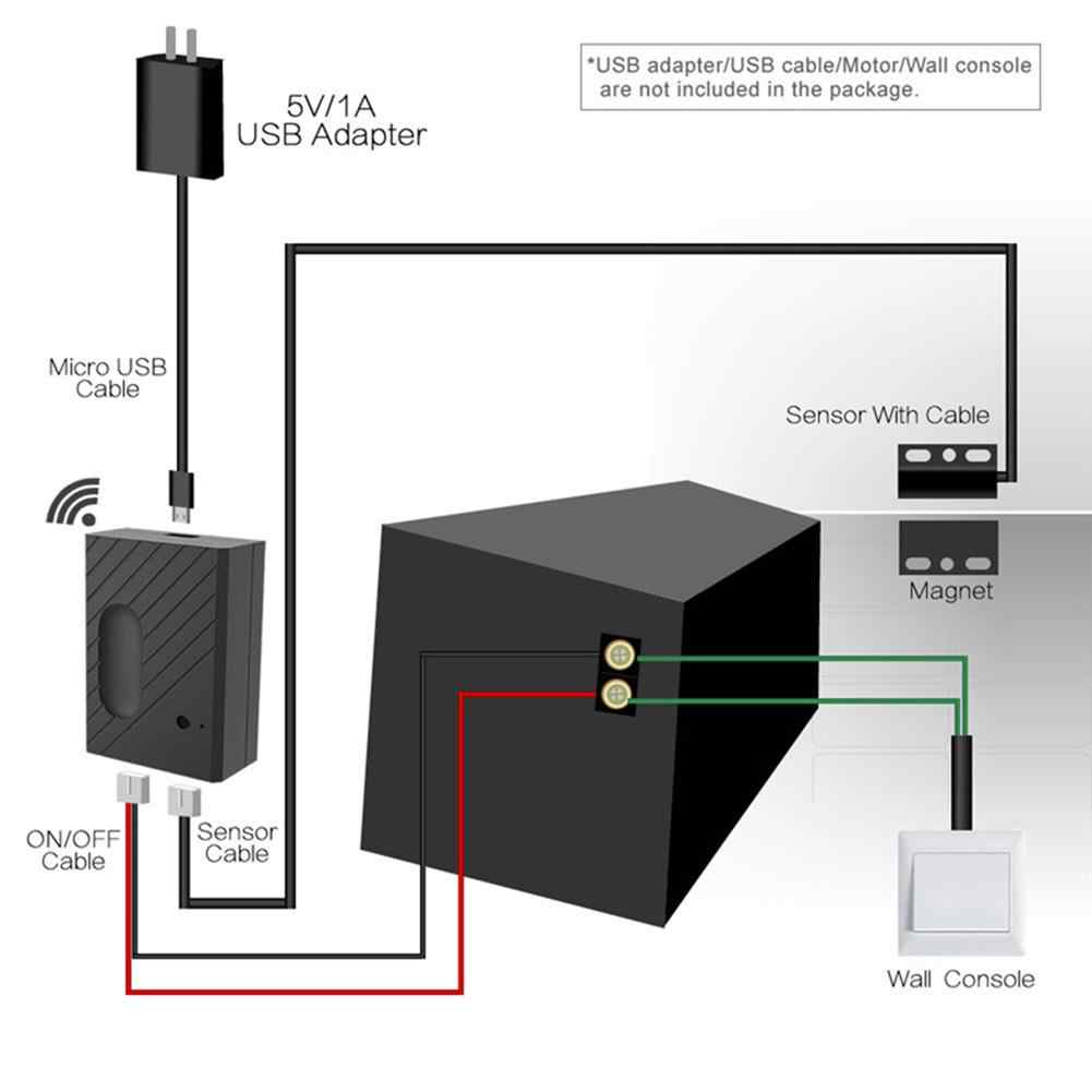 Akses Internet Nirkabel Switch Smart Pembuka Pintu Garasi Controller Inch Relay Switch Nirkabel APP Kontrol Kehidupan Cerdas Aplikasi Pembuka Pintu Garasi
