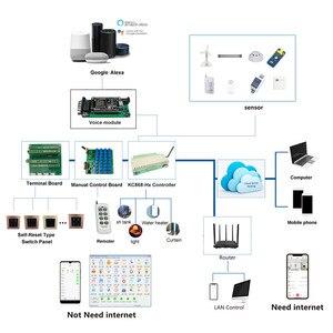 Image 2 - Tablica przekaźnikowa wifi ethernet przełącznik kontroler serwera internetowego inteligentna automatyka domowa praca w sieci LAN WAN PC aplikacja na telefon