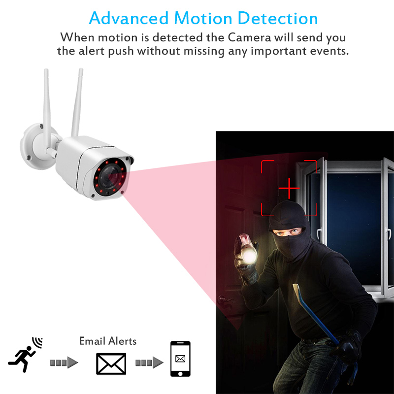 Image 5 - SANAN Outdoor IP Camera 5MP 2MP Waterproof CCTV Camera With GSM 4G SIM Card IR 25M Night Vision Wireless Security Camera Camhi-in Surveillance Cameras from Security & Protection