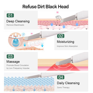 Image 3 - Ultrasonic Cleaning Machine Skin Scrubber Remove Dirt Blackhead Reduce Wrinkles spots Whitening Lifting Face Skin Care tools