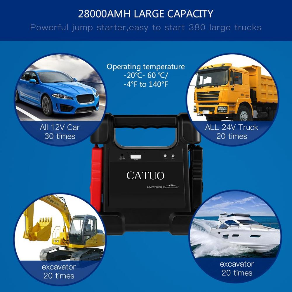 12V/24V 28000mAh Intelligent Jump Starter Multifunction Emergency Power Supply For 12V Car 24V Trucks Excavators