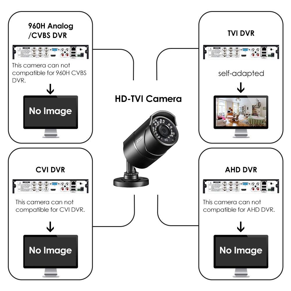 ZOSI 5MP TVI wideo kamera monitorująca HD odporna na warunki atmosferyczne 100ft dzień noc domu CCTV bezpieczeństwa kamera zewnętrzna typu bullet