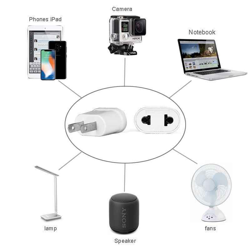 Europese Plug Adapter Au Australische Power Adapter Plug Converter Amerikaanse Us Naar Eu Plug Travel Adapter Sockets Charger Outlet