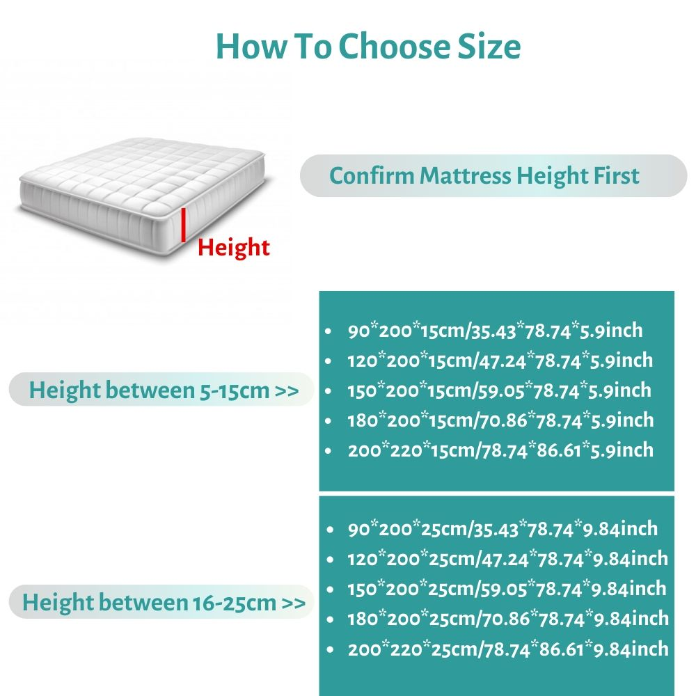 床垫-How To Choose Right Size