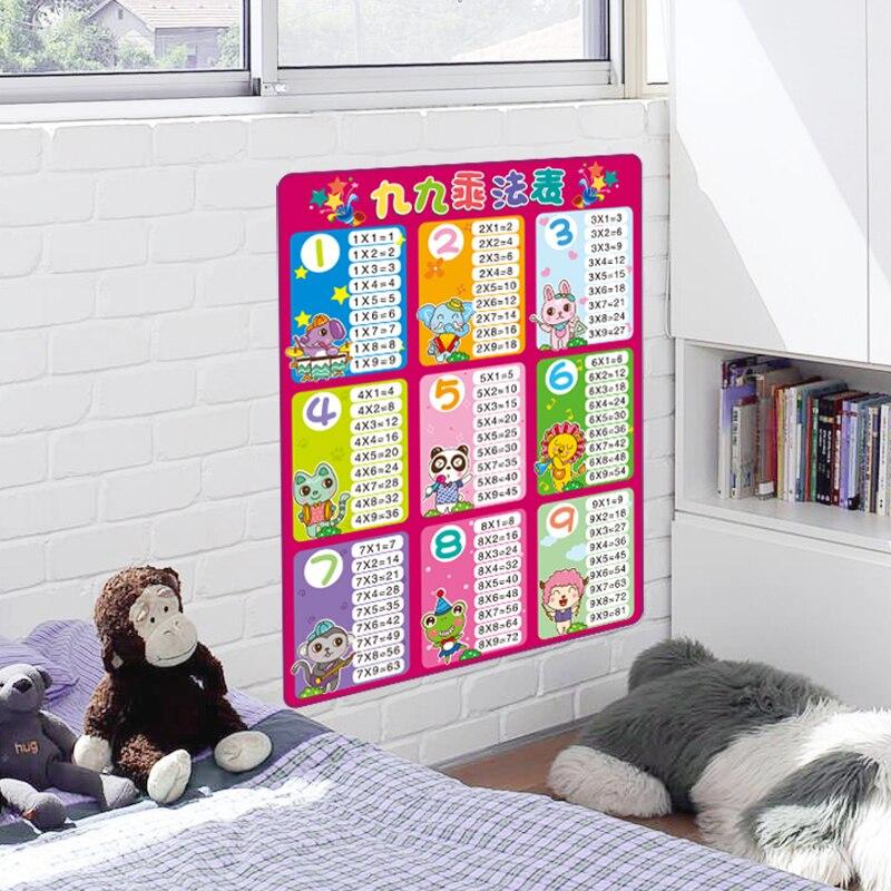 [SHIJUEHEZI] цветные наклейки на стену с мультипликационным рисунком для детской комнаты, украшения для детской спальни