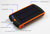 Solar Energy 19V,16V,12V,5V,21V 23000MAH lithium polymer li ion USB Batteries for Laptops Cell phone Power bank
