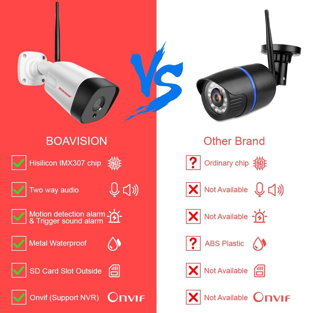 Wifi IP Camera (1)2