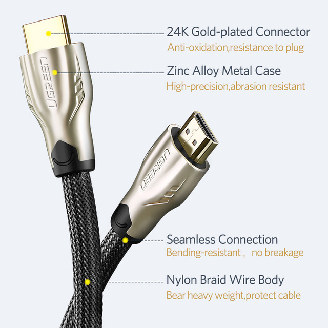 UGREEN HDMI Cable 4K/60Hz HDMI Splitter Cable for Xiaomi Mi Box HDMI 2.0 Audio Cable Switch Splitter for Tv Box PS4 HDMI Cable 5