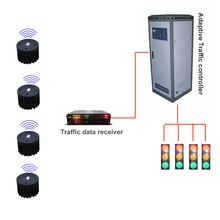 Intelligent traffic light sensor in ground for smart traffic control