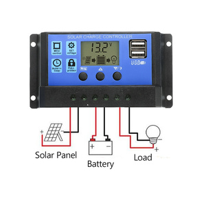 Image 2 - 20W 12V Dual Output Zonnepaneel Met Autolader + 10/20/30/40/50A Usb Solar Charger Controller Voor Outdoor Camping Led Licht