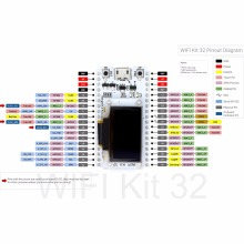 ESP32 Bluetooth WIFI Kit Blue OLED 0.96 inch Display Module CP2102 32M Flash 3.3V-7V Internet Development Board for Arduino цена