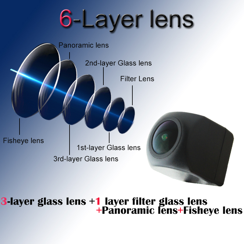 fisheye glass lens sony cctv